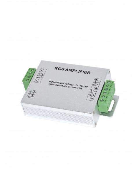 Amplificador Tiras RGB 12V/24V